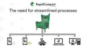 streamlined 3D process scalable workflow automation