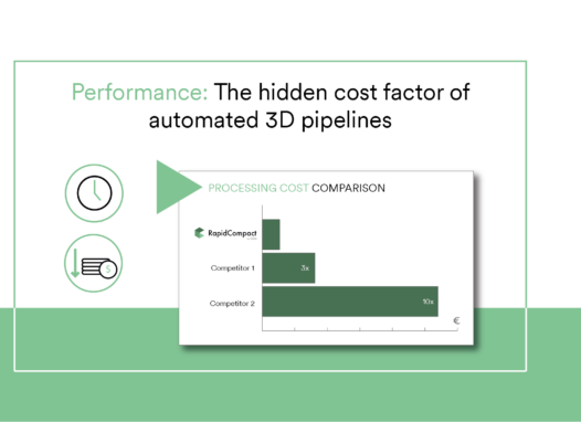 Performance: a cost factor in 3D pipelines